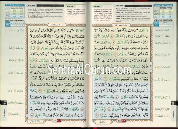 isi alquran hafalan Al-Hafidz metode hafal Quran 3 jam satu halaman