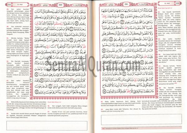 Isi AlQuran Terjemah sedang Alhannan
