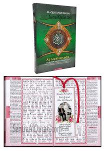 Grosir AlQuran Souvenir Pengajian Pernikahan